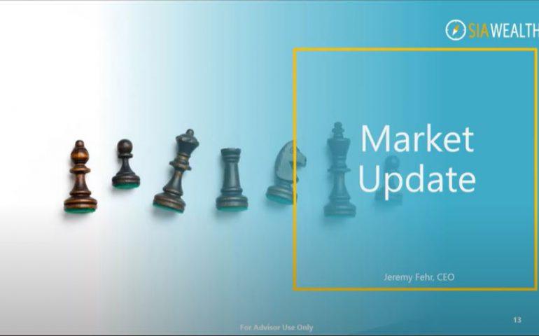 SIA Wealth January 13 2021 Market Update